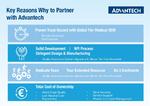 Die vier Säulen, die für Medizintechnikunternehmen für eine Partnerschaft mit Advantech sprechen.