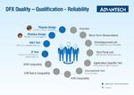 Die Fertigungsprozesse des Unternehmens basieren auf dem DFX-Qualitätsmanagement (DFX = Design for Excellence).