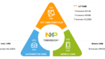 Zur NXP Connects 2020 hat der Halbleiterhersteller sein UWB-Portfolio um IoT-Chips erweitert.