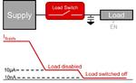 Absenkung des Shutdown-Stroms mit einem Load Switch mit geringem Leckstrom