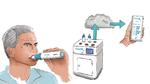 Imec startet Entwicklung eines Schnelltests für Atemluft