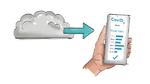 Testpersonen werden per App über das Testergebnis informiert.