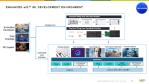 Die »eIQ ML« Entwicklungsumgebung von Au-Zone Technologies lässt sich per GUI oder per Kommandozeile bedienen. ...