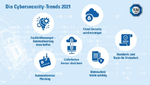 Das sind die Cybersecurity-Trends 2021
