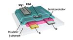 Multimodal-Transistor für die KI von morgen