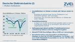 Vor dem zweiten Lockdown (light) in Deutschland im November hat sich eine Erholung der Elektroindustrie angedeutet.