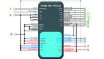Rauscharm und für Zynq-UltraScale+-RFSoC