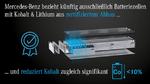 Batteriezellen mit Kobalt und Lithium aus zertifiziertem Abbau