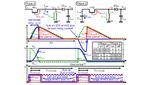 Rindfleisch, Leibniz Universität Hannover, ISSCC, DC-DC converter, power electronics