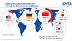 Der globale Automationsmarkt wird von fünf Ländern dominiert.