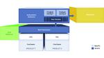 Software-Framework-Ansatz vereinfacht Produktionstest