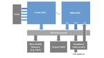 Neuralprozessor für Cortex-M Ethos-U55 NPU von ARM.