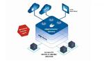 Siemens-Steuerungen mit IoT-Anwendungen verbinden