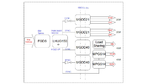 Gaia Schaltnetzteile EMV