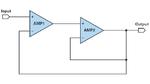 Bild 1. Prinzipschaltung des kombinierten Verstärkers (composite amplifier) mit zwei in Reihe geschalteten Verstärkerstufen.