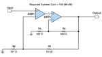Bild 7. Die Gesamtverstärkung von 40 dB wird annähernd gleich auf die beiden Operationsverstärker aufgeteilt, um die maximale Bandbreite zu erzielen.