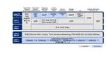 Bild 2. Beispielprotokolle, die bei Ethernet-basierter Kommunikation verwendet werden.
