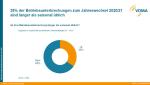 VDMA-Blitzumfrage zur Eindämmung von COVID-19: Verlängerung der Betriebsunterbrechungen....