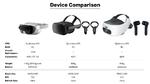 XRSpace vergleicht seine VR-Brille Manova (ganz links) mit zwei weiteren Modellen. Auffällig: Sie kommt ohne tragbare Steuergriffe aus.