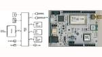 Das Modul Fox 3 bietet als Sigfox-Gateway ein üppige Ausstattung