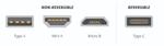 Einteilung von USB-Anschlüssen