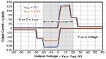 Zweifache Strombegrenzung zum Schutz des Transceiver-ICs über den Bereich ±60 V.