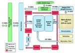 Schema der TPUv1-Architektur [1].