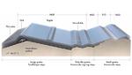KAUST, Smartphone, Thermal Management, Graphene