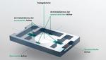 Fraunhofer IPMS Mikroscannerspiegel