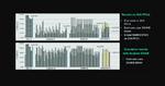 MobileNet versus ResNet50: Latenz im Einsatz; DPUv1 versus DPUv2 (DWC Support).