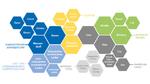 Wie sieht »Logistik, Mobilität und Energie 2030« aus?
