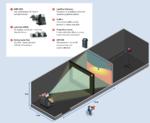 Testaufbau mit großem AMS 5000 Goniophotometer für Leuchten bis 80 Kilogramm.
