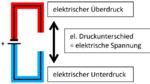 Stromkreise leichter verstehen