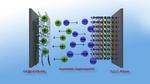 Superkondensatoren mit der Energiedichte von NiMH-Batterien