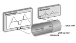 RVmagnetics, Sensors, Batteries
