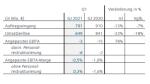 Siemens Portfolio Services...