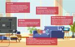 Kingston Smart Home Speicher Vernetzung Smart TV VR Brille Spielekonsole Smart Home Device TV Set-up Box