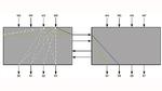 Interne Verbindungen des HBM-Switch im FPGA Virtex UltraScale+ (US+)