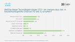 Digitalisierung Fortschritt Cisco 2021