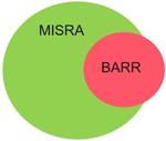 BARR und MISRA