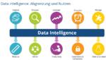 Ungebremstes Datenwachstum, mangelhafte Datenqualität