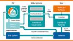 CodeMeter-Cloud-Container