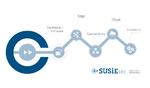SUSiEtec__Graphic_Digitalization