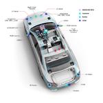 Bild 1. Die Architektur des vernetzten Fahrzeugs hat viele Komponenten. Doch nur wenn alle zusammenspielen, kann die Vision des unterstützten und autonomen Fahrens wahr werden.