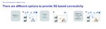 Die verschiedenen Möglichkeiten der 5G-Konnektivität