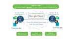 Cisco erweitert Partnerschaften mit AMD und Google