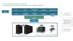 Übersicht des hardwarebasierten IC-Verifikationssystems Veloce von Siemens