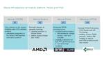 Übersicht der Eigenschaften des IC-Verifikationssystems Veloce von Siemens