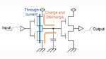 Strompfad der dynamischen Leistungsaufnahme in einer CMOS-Logikstufe