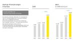 Start-up-Barometer Europa...